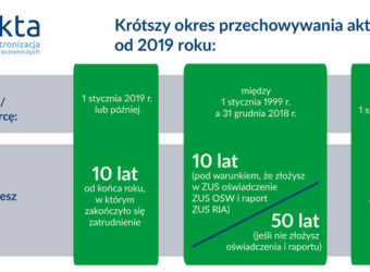 e-akta infografika IS_opt