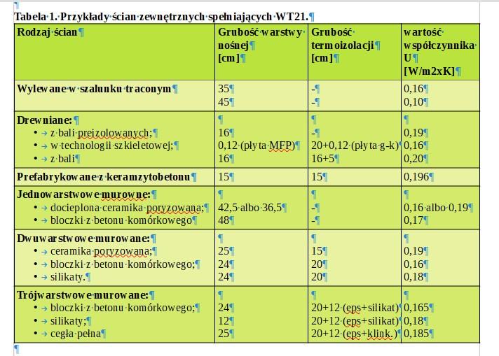 nowe-warunki-techniczne-wt21-sciany