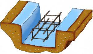 fundamenty-domu-jednorodzinnego